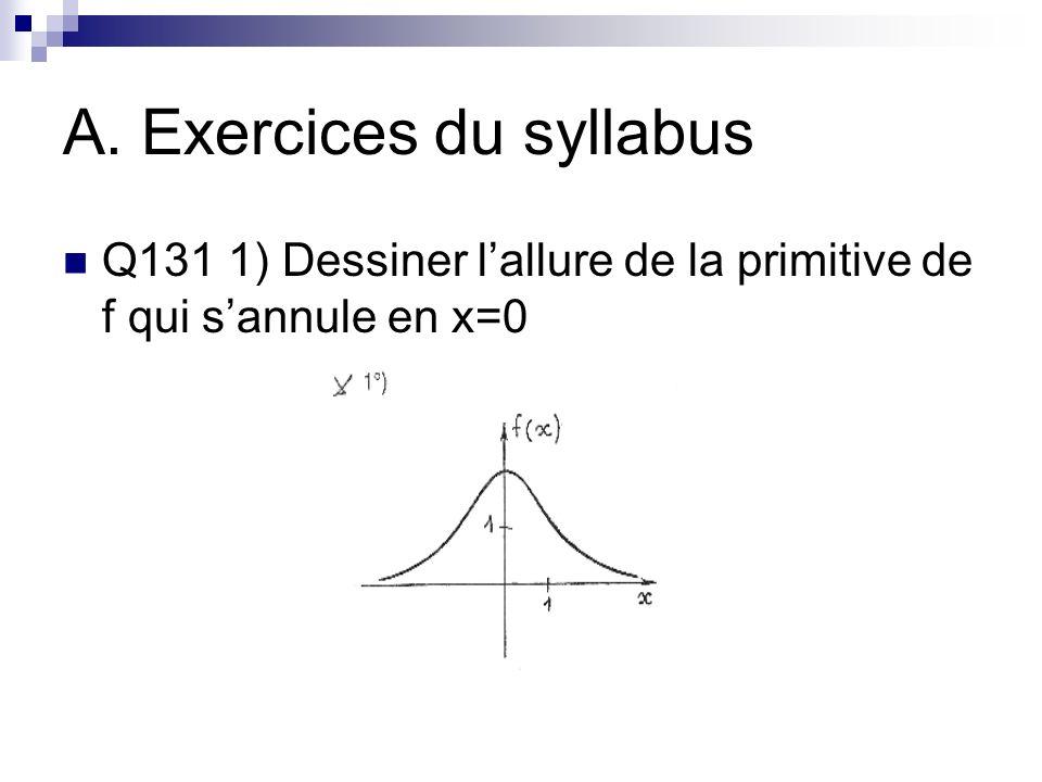 155: y=x² et y=e -x+1 se coupent en P dabscisse 1.