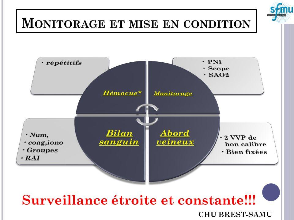 M ONITORAGE ET MISE EN CONDITION Surveillance étroite et constante!!! CHU BREST-SAMU 29