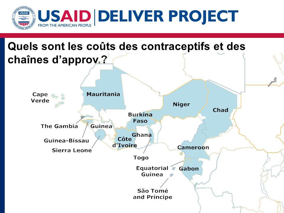 Quels sont les coûts des contraceptifs et des chaînes dapprov.
