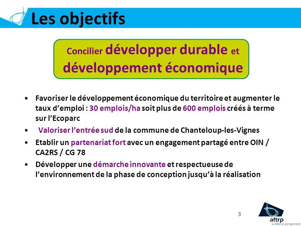 Les objectifs Favoriser le développement économique du territoire et augmenter le taux demploi : 30 emplois/ha soit plus de 600 emplois créés à terme