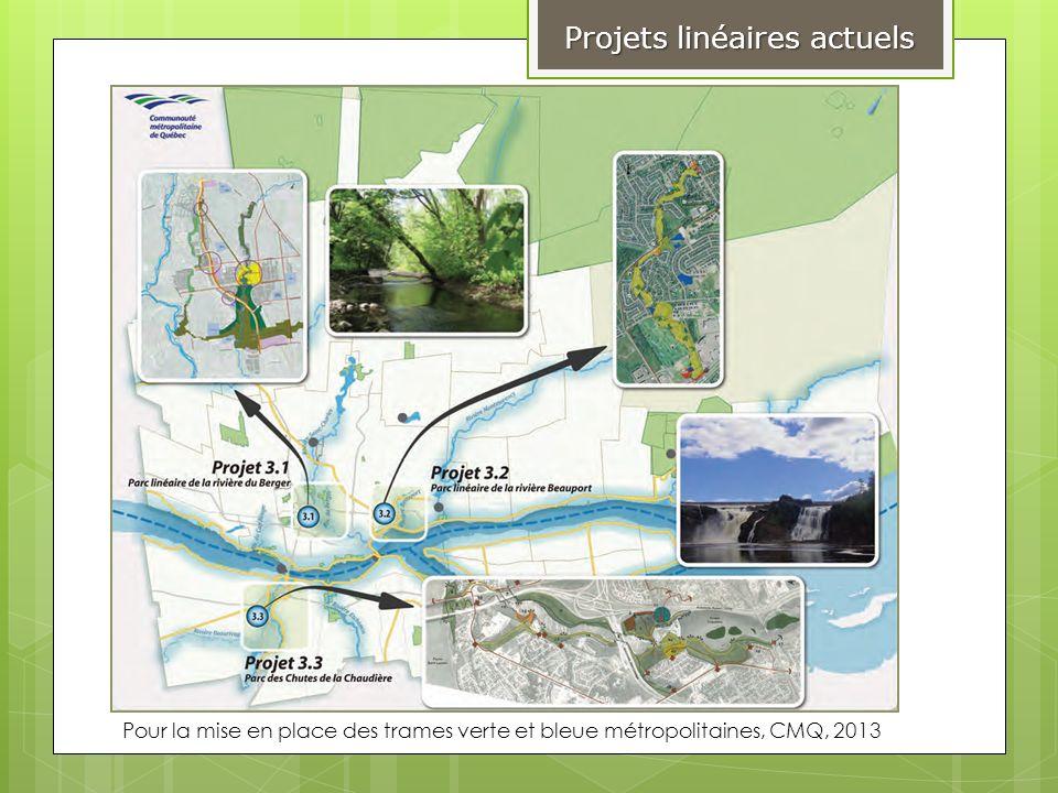 Pour la mise en place des trames verte et bleue métropolitaines, CMQ, 2013 Projets linéaires actuels