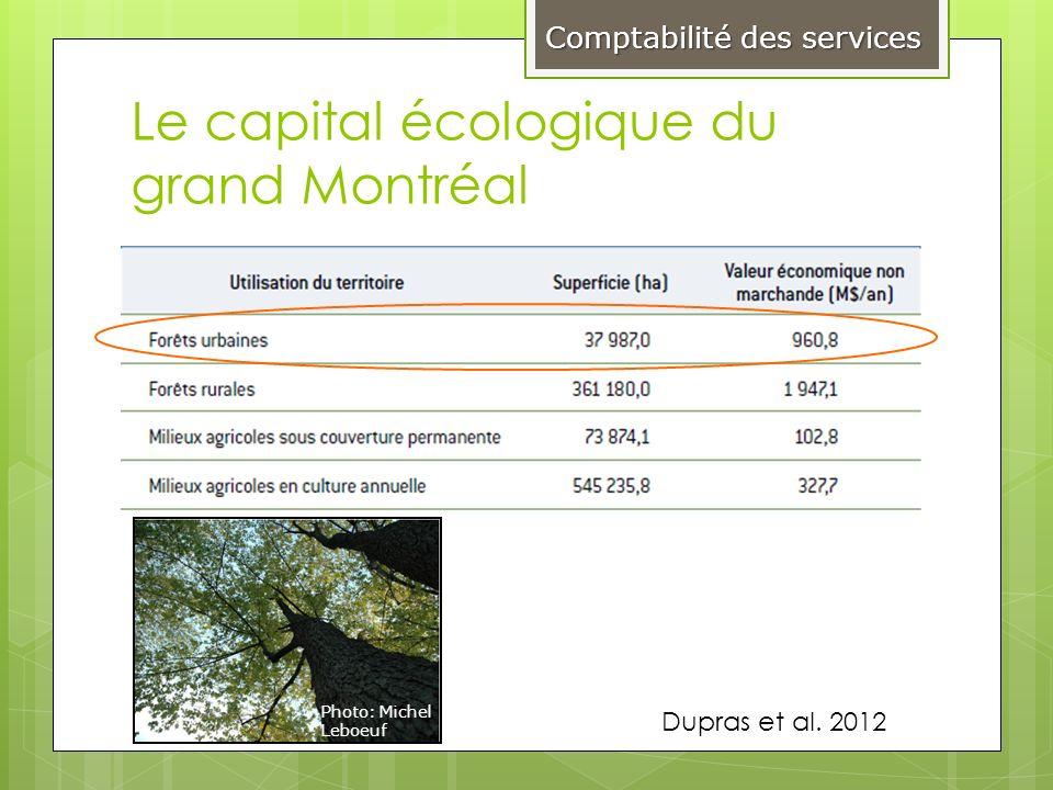 Le capital écologique du grand Montréal Dupras et al. 2012 Comptabilité des services Photo: Michel Leboeuf