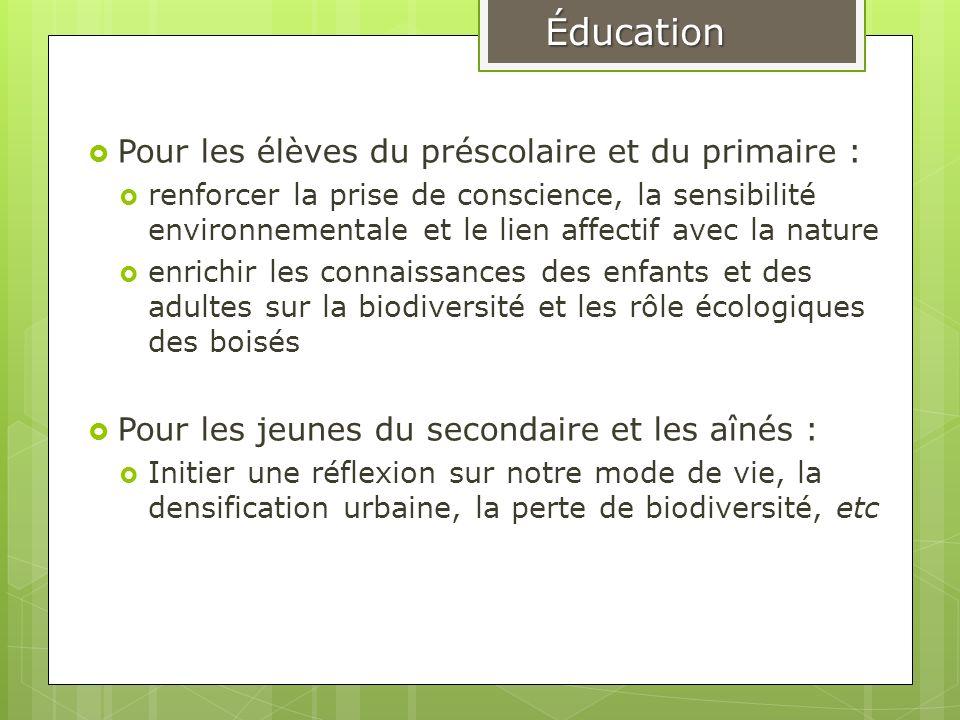 Éducation Pour les élèves du préscolaire et du primaire : renforcer la prise de conscience, la sensibilité environnementale et le lien affectif avec l