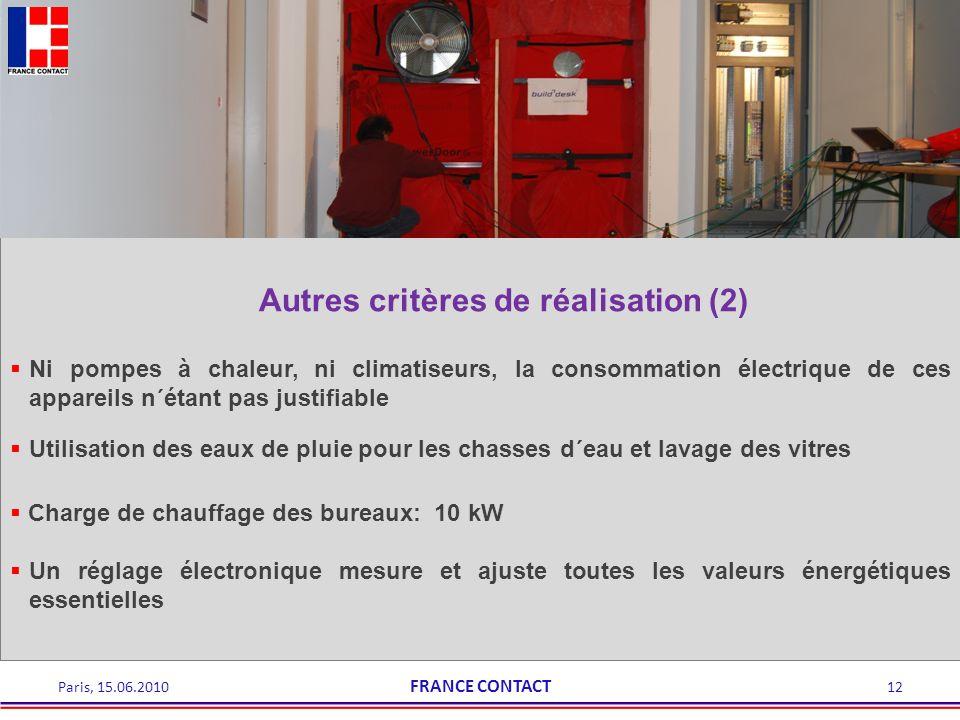 Utilisation des eaux de pluie pour les chasses d´eau et lavage des vitres Autres critères de réalisation (2) Ni pompes à chaleur, ni climatiseurs, la