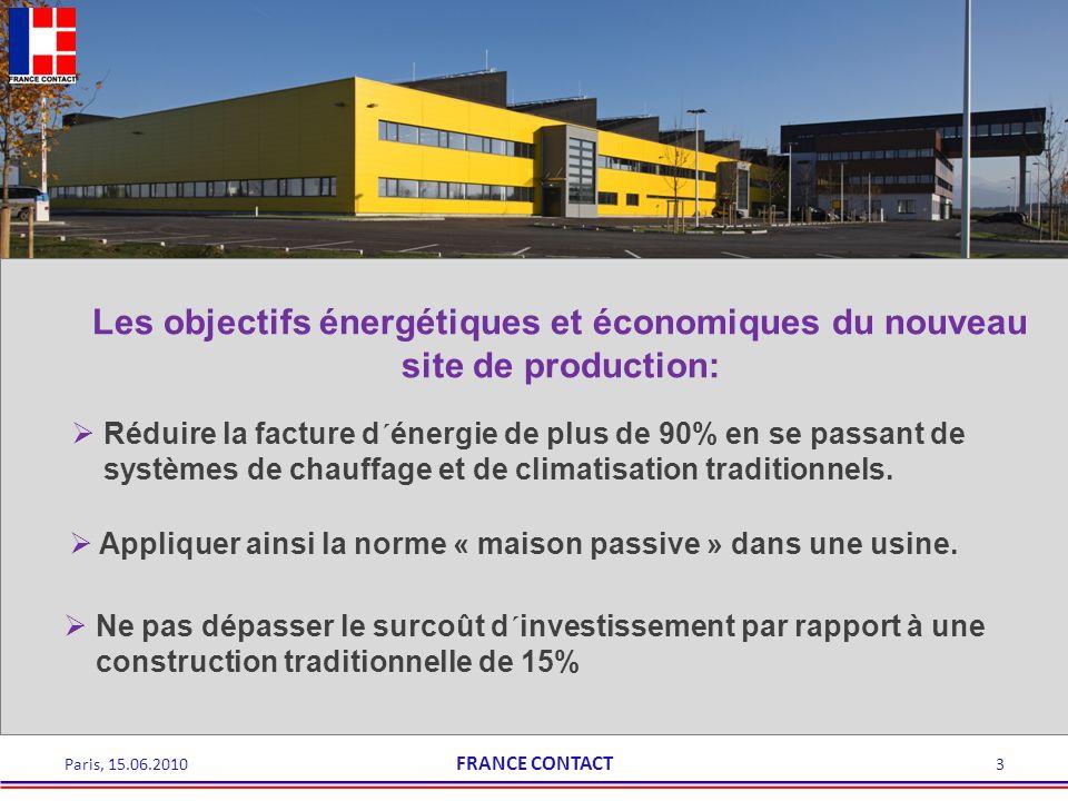 Les objectifs énergétiques et économiques du nouveau site de production: 3 FRANCE CONTACT Paris, 15.06.2010 Réduire la facture d´énergie de plus de 90