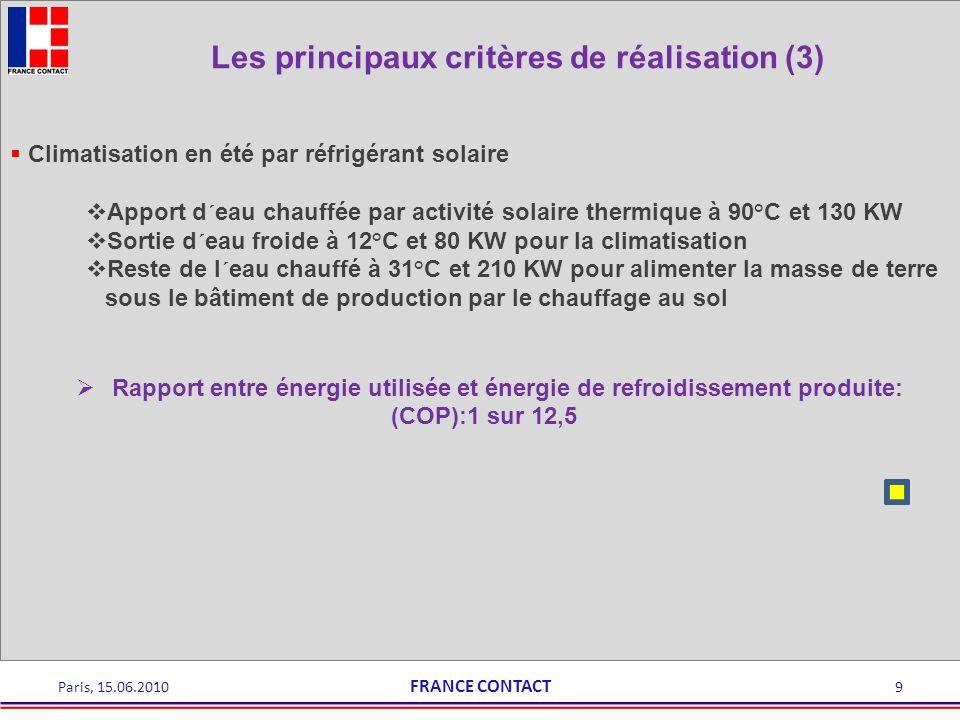 Rapport entre énergie utilisée et énergie de refroidissement produite: (COP):1 sur 12,5 9Paris, 15.06.2010 Les principaux critères de réalisation (3)