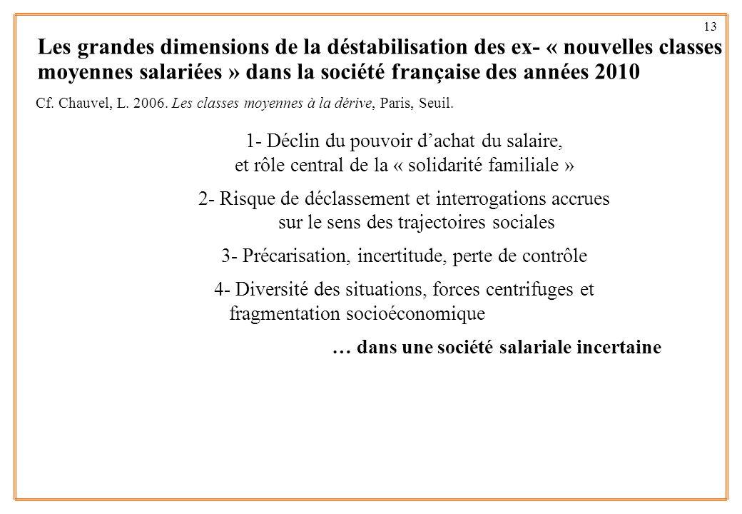 13 Les grandes dimensions de la déstabilisation des ex- « nouvelles classes moyennes salariées » dans la société française des années 2010 1- Déclin d