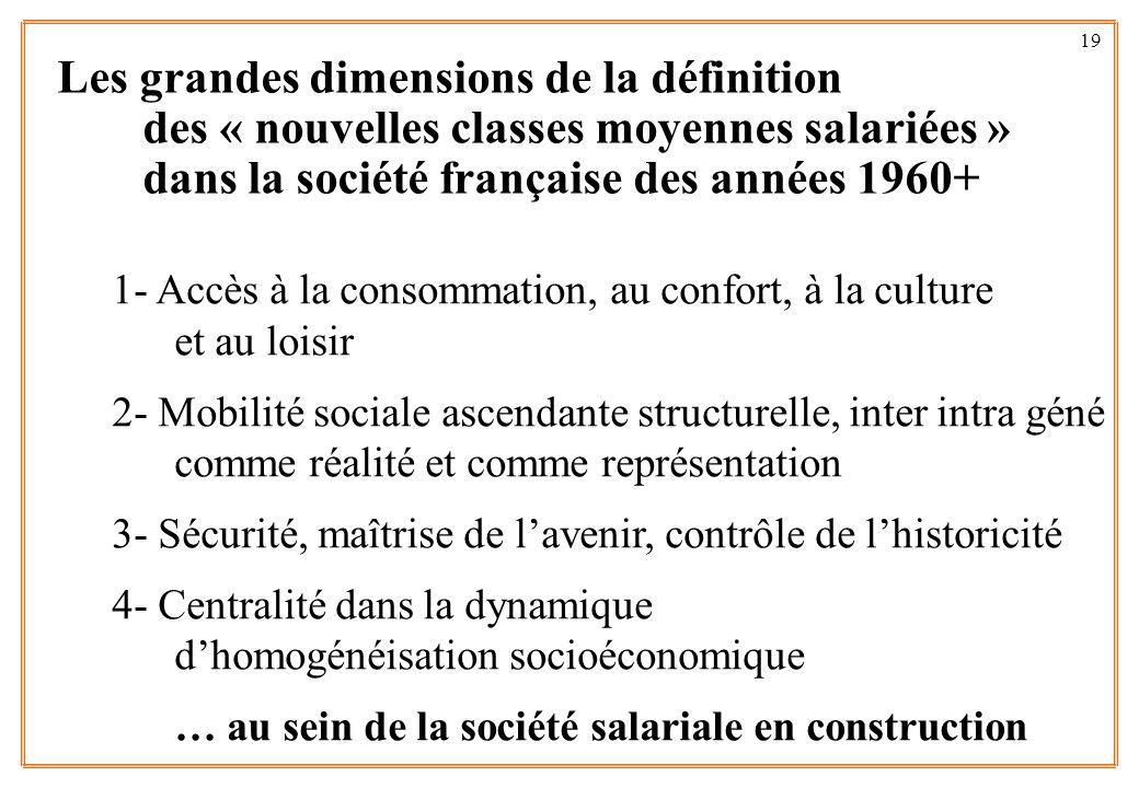 19 Les grandes dimensions de la définition des « nouvelles classes moyennes salariées » dans la société française des années 1960+ 1- Accès à la conso
