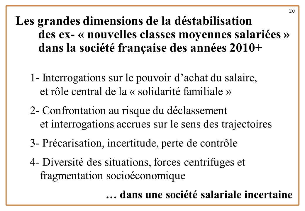 20 Les grandes dimensions de la déstabilisation des ex- « nouvelles classes moyennes salariées » dans la société française des années 2010+ 1- Interro