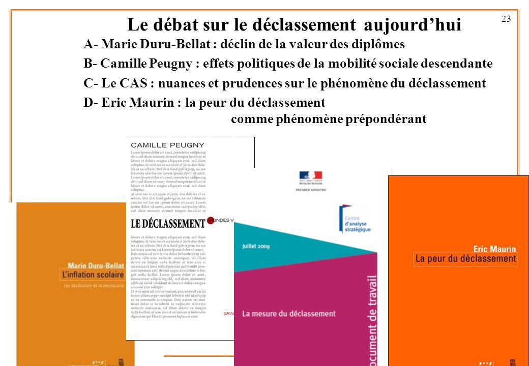 23 A- Marie Duru-Bellat : déclin de la valeur des diplômes B- Camille Peugny : effets politiques de la mobilité sociale descendante C- Le CAS : nuance