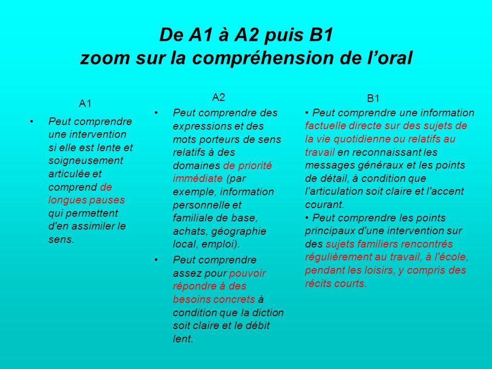 De A1 à A2 puis B1 zoom sur la compréhension de loral A1 Peut comprendre une intervention si elle est lente et soigneusement articulée et comprend de longues pauses qui permettent d en assimiler le sens.