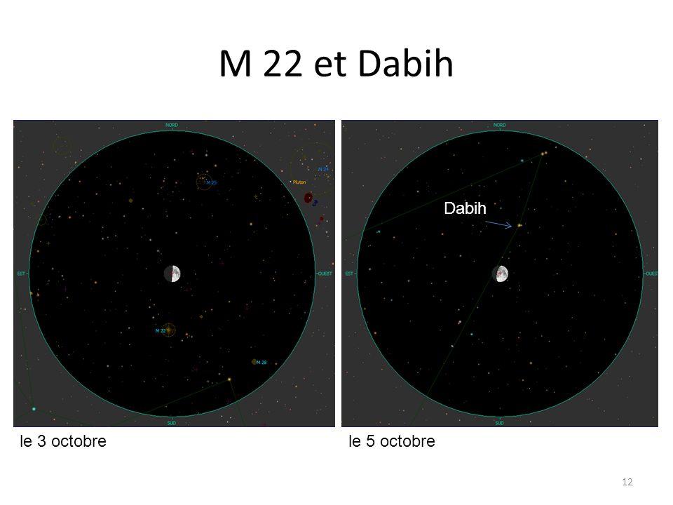 M 22 et Dabih 12 le 3 octobrele 5 octobre Dabih