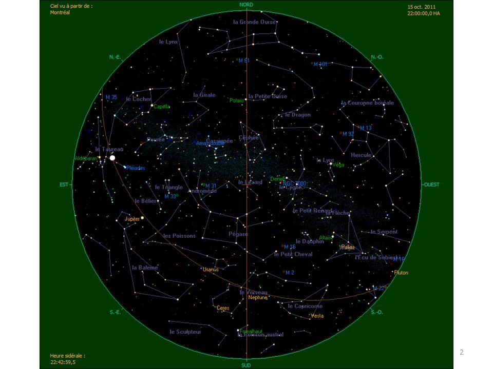 Quelques cibles du mois 53 M 52 M 31 M 34 M 15 M 2 M 30