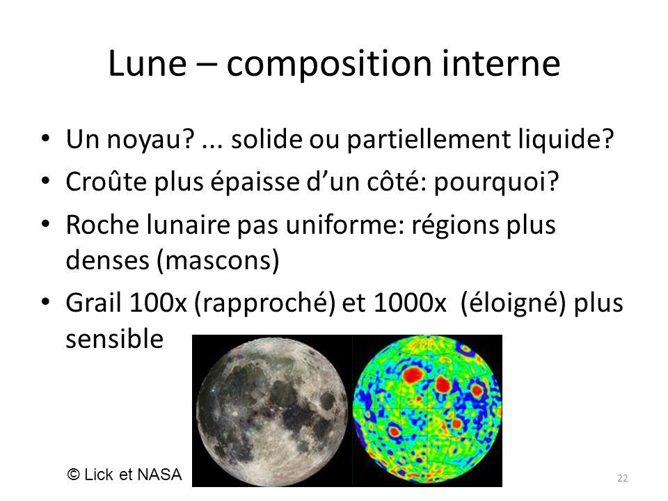 Lune – composition interne Un noyau ... solide ou partiellement liquide.