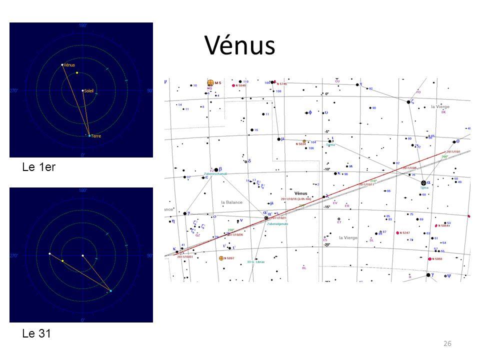 Vénus 26 Le 1er Le 31