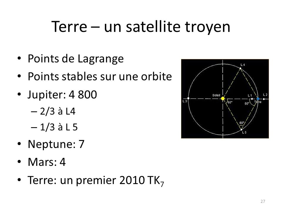 Terre – un satellite troyen Points de Lagrange Points stables sur une orbite Jupiter: 4 800 – 2/3 à L4 – 1/3 à L 5 Neptune: 7 Mars: 4 Terre: un premier 2010 TK 7 27