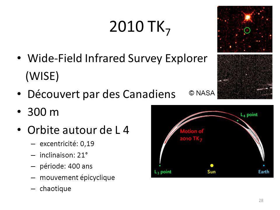 2010 TK 7 Wide-Field Infrared Survey Explorer (WISE) Découvert par des Canadiens 300 m Orbite autour de L 4 – excentricité: 0,19 – inclinaison: 21° – période: 400 ans – mouvement épicyclique – chaotique 28 © NASA
