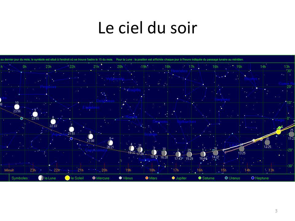 Le ciel du soir 3