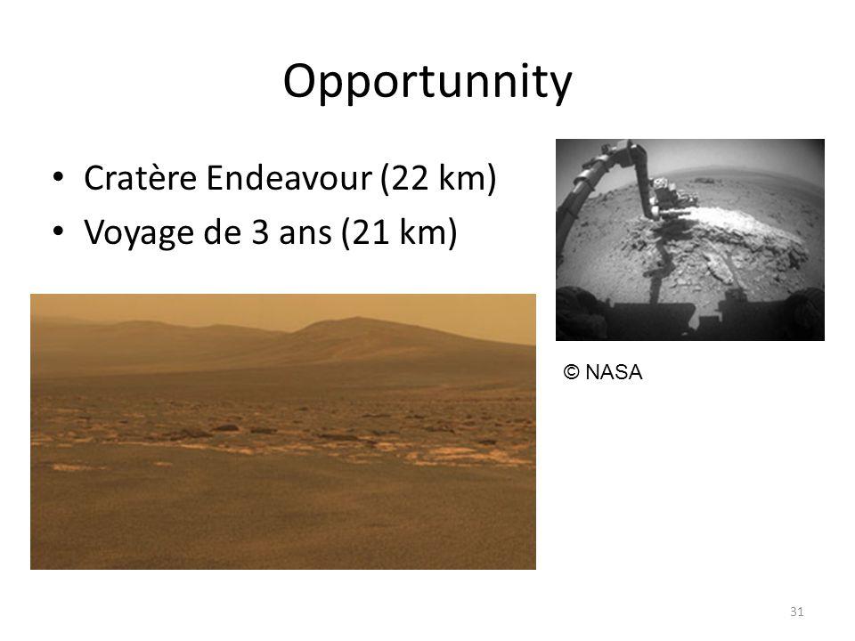 Opportunnity Cratère Endeavour (22 km) Voyage de 3 ans (21 km) 31 © NASA