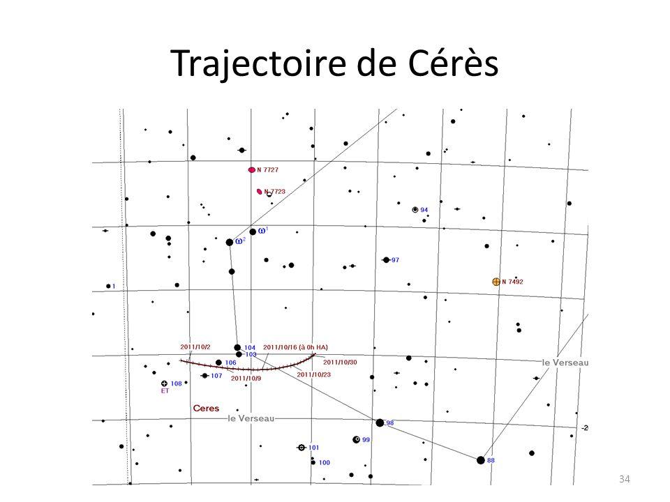 Trajectoire de Cérès 34