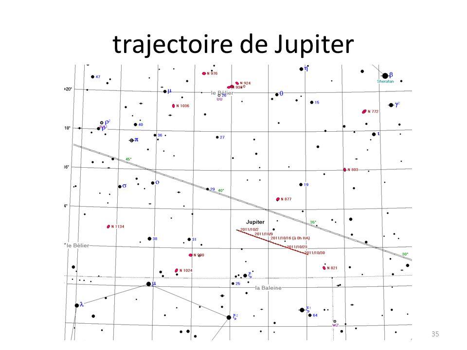 trajectoire de Jupiter 35