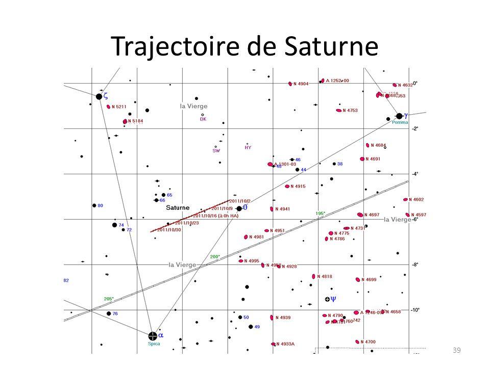 Trajectoire de Saturne 39