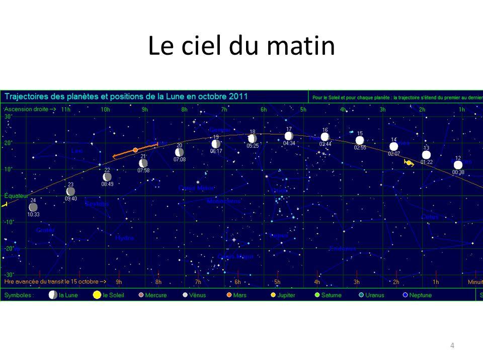 Rotation de Neptune 15h 57m 59s vs 16h 6m 30s Difficile à déterminer pour les planètes géantes Sur Neptune, 2 formations très stables – La formation du pôle sud – La vague du pôle sud 45
