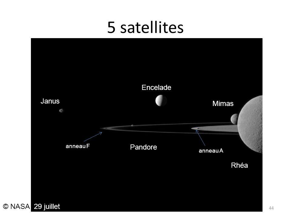 5 satellites 44 © NASA29 juillet Janus Pandore Encelade Mimas Rhéa anneau F anneau A