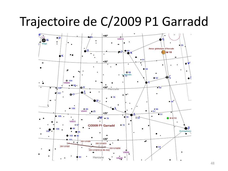 Trajectoire de C/2009 P1 Garradd 48