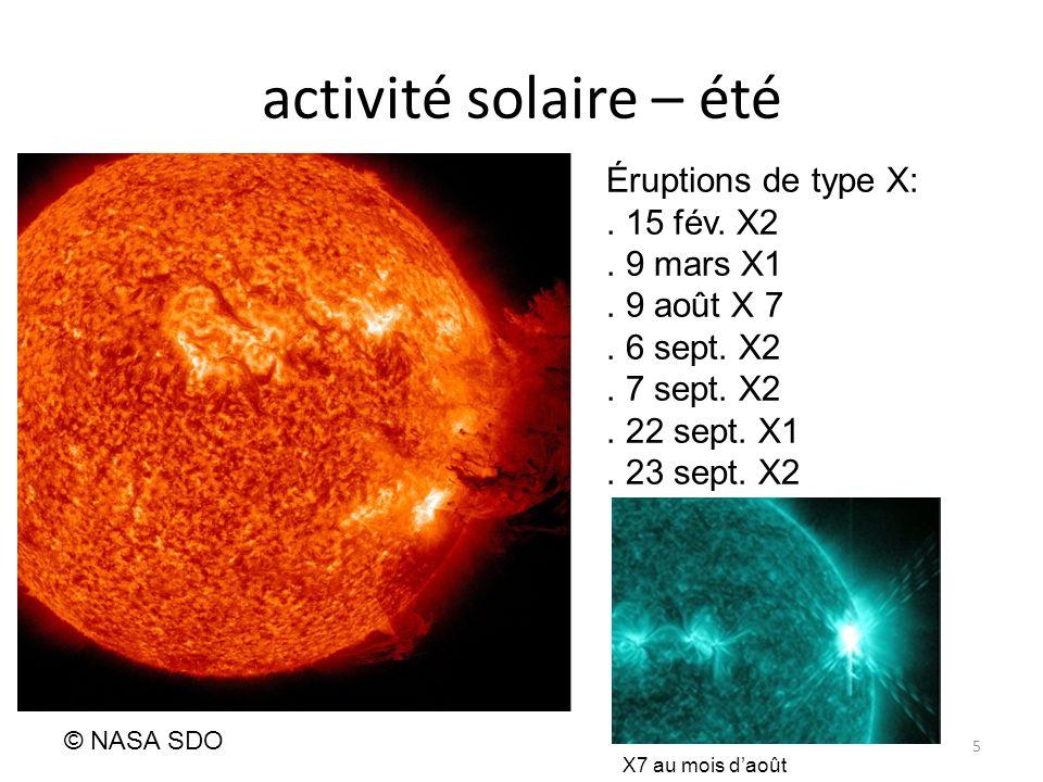 activité solaire – été 5 © NASA SDO X7 au mois daoût Éruptions de type X:.
