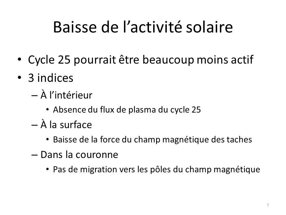 Baisse de lactivité solaire Cycle 25 pourrait être beaucoup moins actif 3 indices – À lintérieur Absence du flux de plasma du cycle 25 – À la surface Baisse de la force du champ magnétique des taches – Dans la couronne Pas de migration vers les pôles du champ magnétique 7