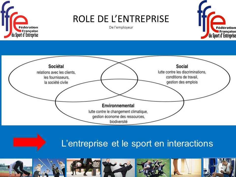 ROLE DE LENTREPRISE De lemployeur Lentreprise et le sport en interactions