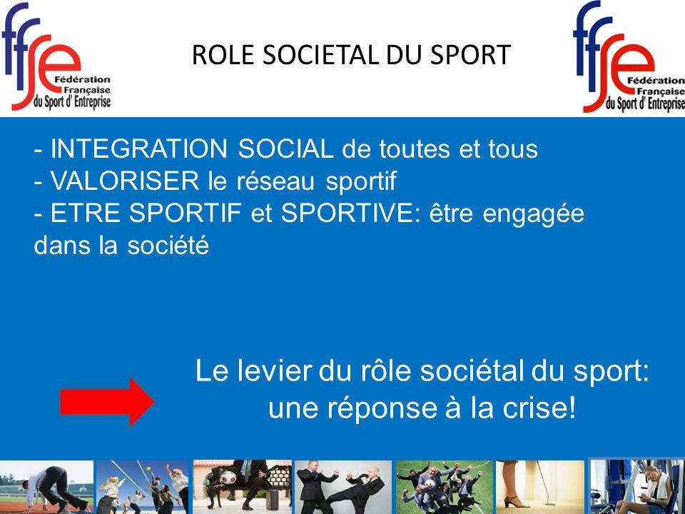 ROLE SOCIETAL DU SPORT - INTEGRATION SOCIAL de toutes et tous - VALORISER le réseau sportif - ETRE SPORTIF et SPORTIVE: être engagée dans la société L