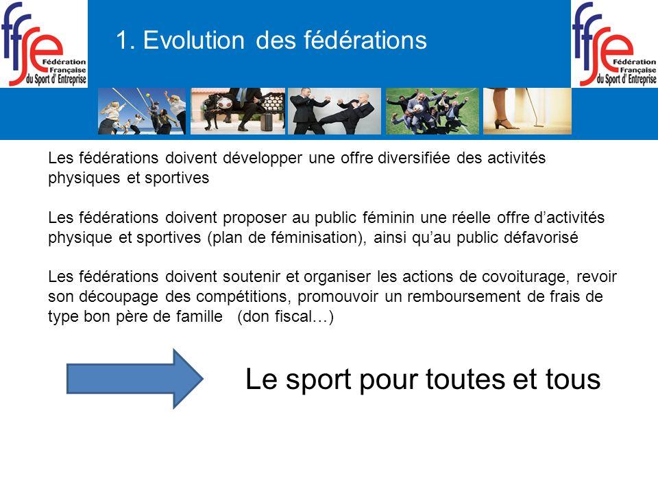 1. Evolution des fédérations Les fédérations doivent développer une offre diversifiée des activités physiques et sportives Les fédérations doivent pro