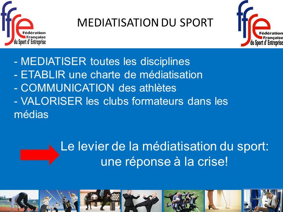 MEDIATISATION DU SPORT - MEDIATISER toutes les disciplines - ETABLIR une charte de médiatisation - COMMUNICATION des athlètes - VALORISER les clubs fo