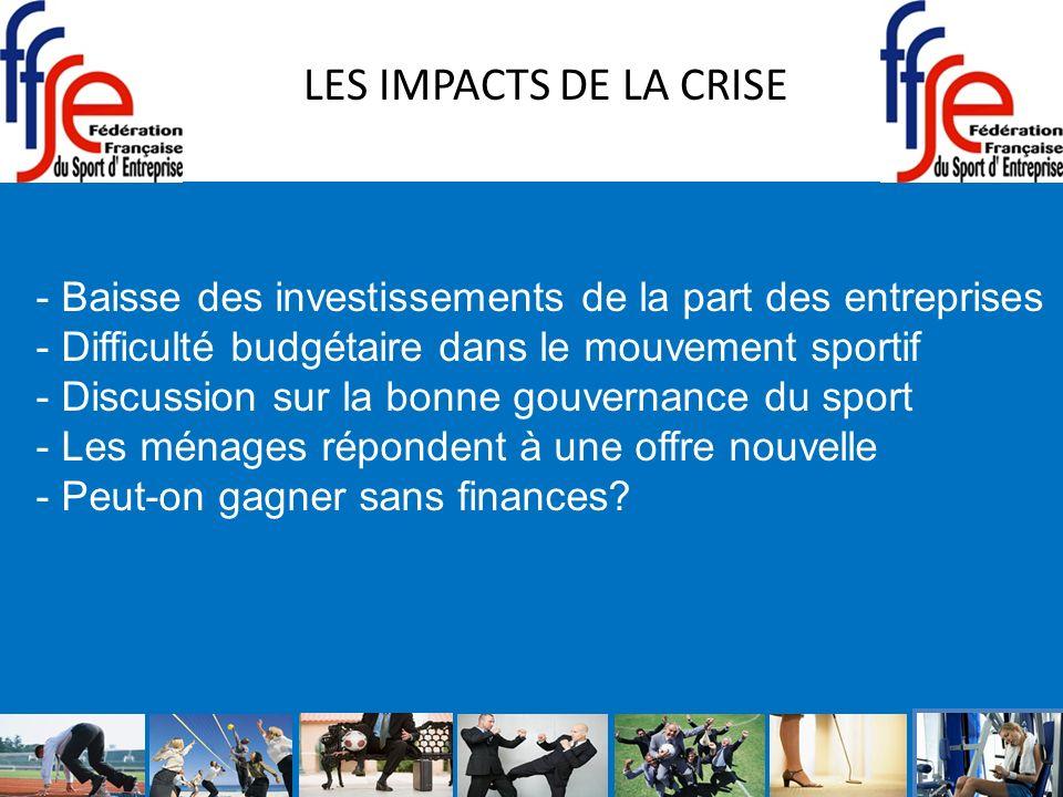 LES IMPACTS DE LA CRISE - Baisse des investissements de la part des entreprises - Difficulté budgétaire dans le mouvement sportif - Discussion sur la