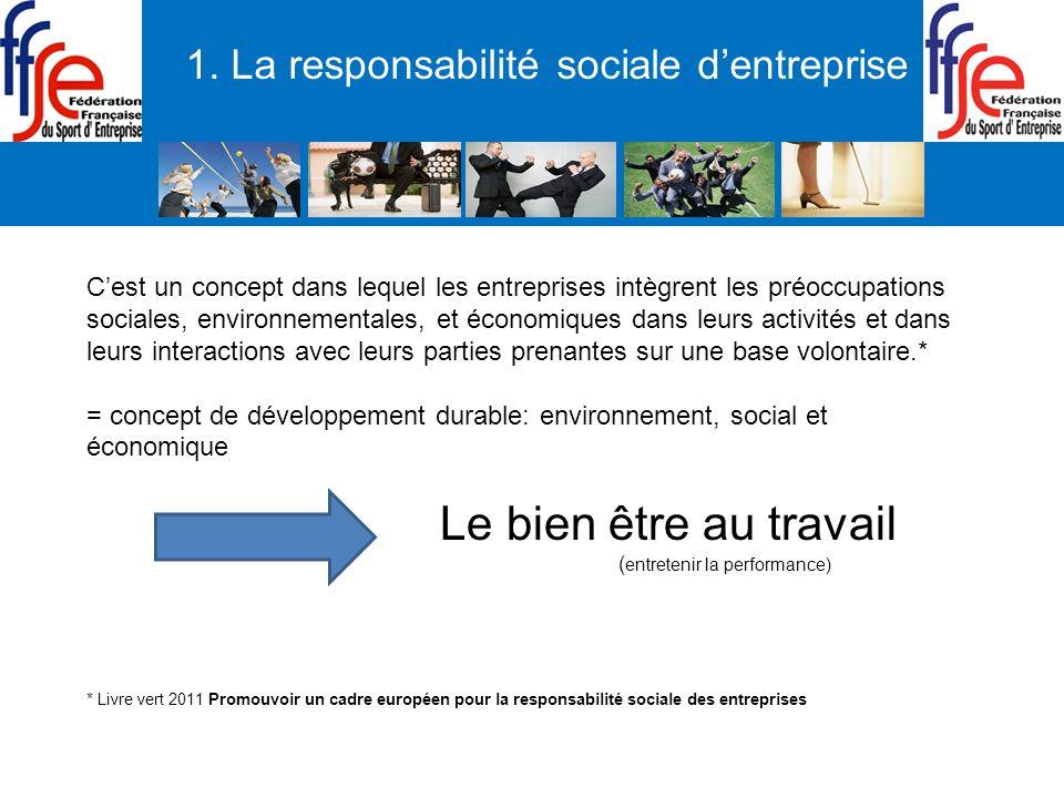 1. La responsabilité sociale dentreprise Cest un concept dans lequel les entreprises intègrent les préoccupations sociales, environnementales, et écon