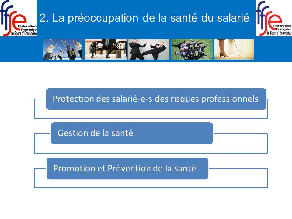 2. La préoccupation de la santé du salarié Protection des salarié-e-s des risques professionnelsGestion de la santéPromotion et Prévention de la santé
