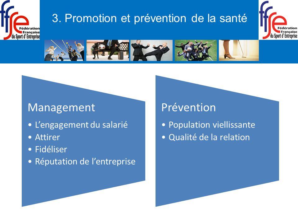 3. Promotion et prévention de la santé Management Lengagement du salarié Attirer Fidéliser Réputation de lentreprise Prévention Population viellissant