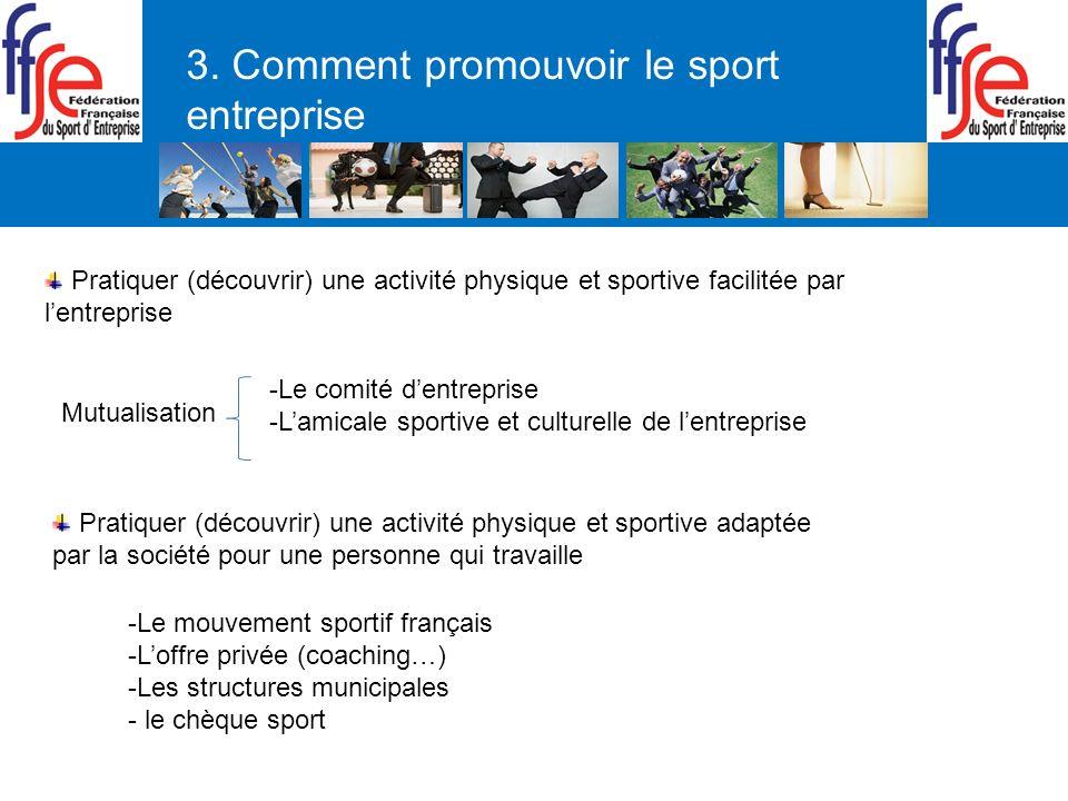 3. Comment promouvoir le sport entreprise Pratiquer (découvrir) une activité physique et sportive facilitée par lentreprise Mutualisation -Le comité d
