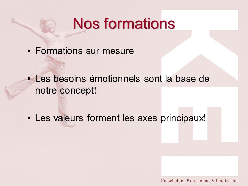 Nos formations Formations sur mesure Les besoins émotionnels sont la base de notre concept! Les valeurs forment les axes principaux!