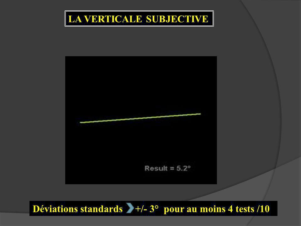 LA VERTICALE SUBJECTIVE Déviations standards +/- 3° pour au moins 4 tests /10
