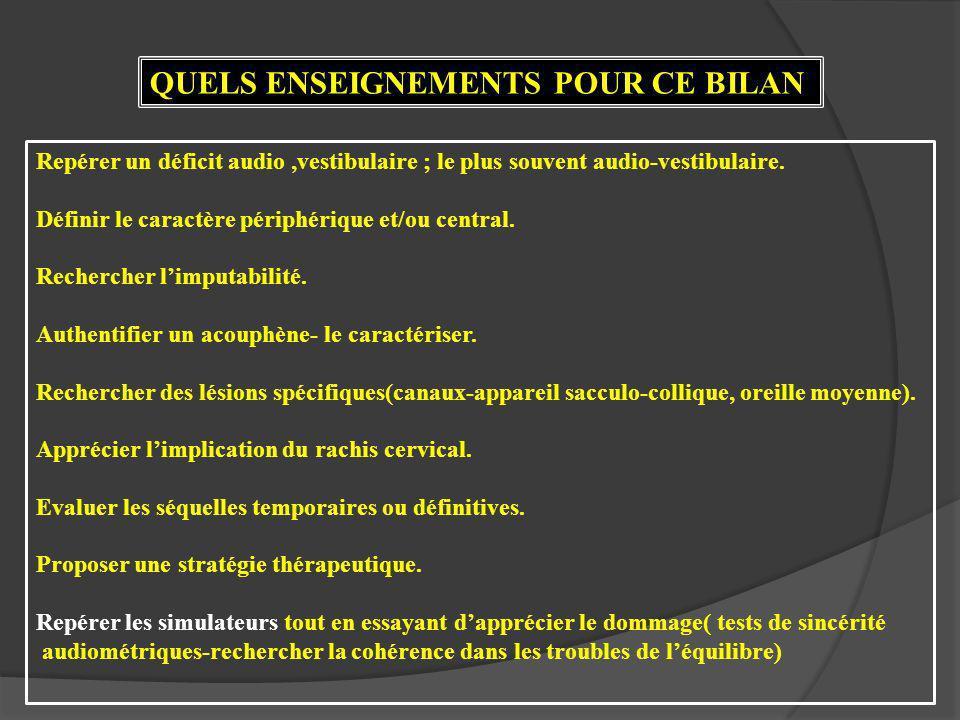 QUELS ENSEIGNEMENTS POUR CE BILAN Repérer un déficit audio,vestibulaire ; le plus souvent audio-vestibulaire.