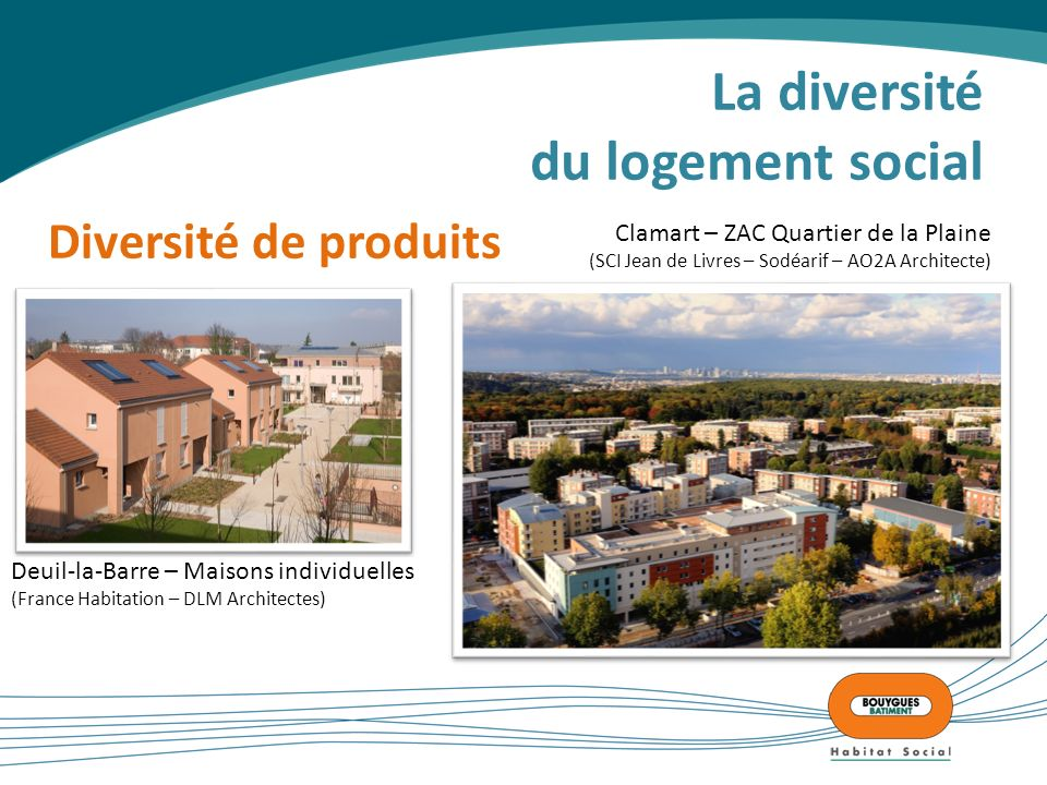 La diversité du logement social Diversité de produits Deuil-la-Barre – Maisons individuelles (France Habitation – DLM Architectes) Clamart – ZAC Quartier de la Plaine (SCI Jean de Livres – Sodéarif – AO2A Architecte)