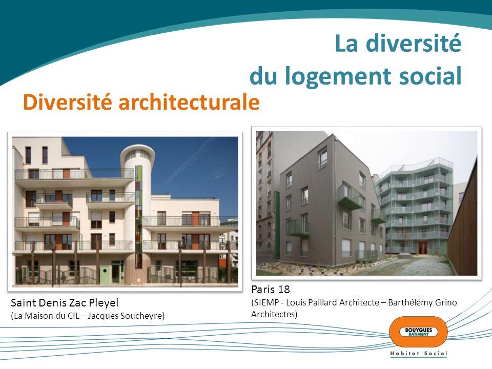 La diversité du logement social Diversité architecturale Saint Denis Zac Pleyel (La Maison du CIL – Jacques Soucheyre) Paris 18 (SIEMP - Louis Paillard Architecte – Barthélémy Grino Architectes)