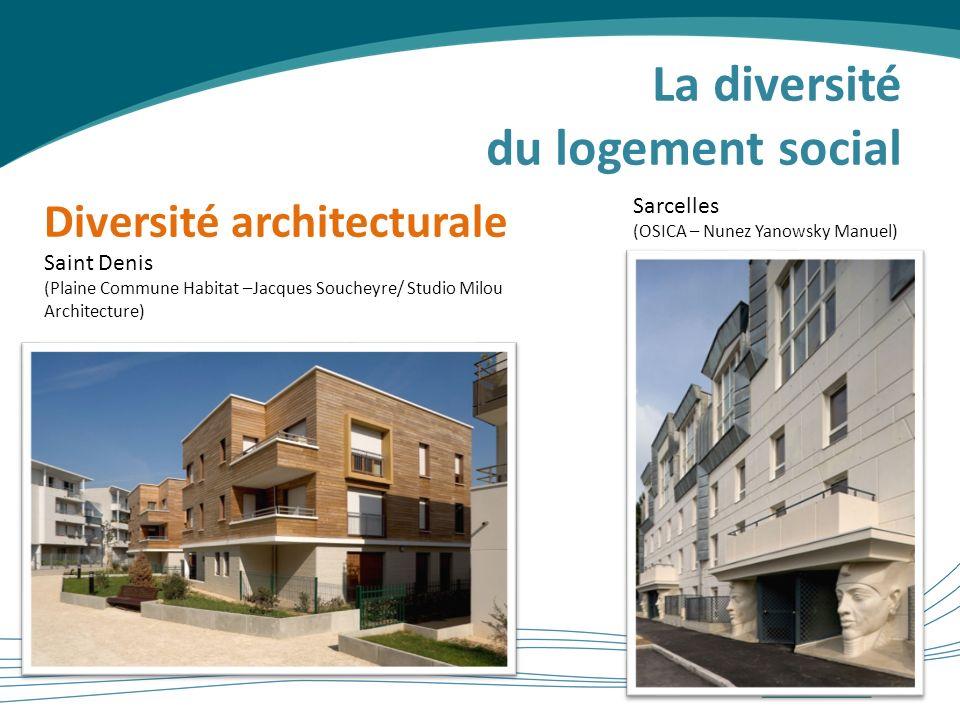 La diversité du logement social Diversité architecturale Sarcelles (OSICA – Nunez Yanowsky Manuel) Saint Denis (Plaine Commune Habitat –Jacques Soucheyre/ Studio Milou Architecture)