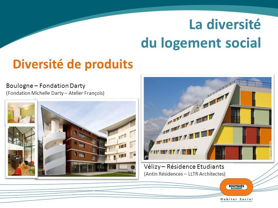 La diversité du logement social Diversité de produits Vélizy – Résidence Etudiants (Antin Résidences – LLTR Architectes) Boulogne – Fondation Darty (Fondation Michelle Darty – Atelier François)