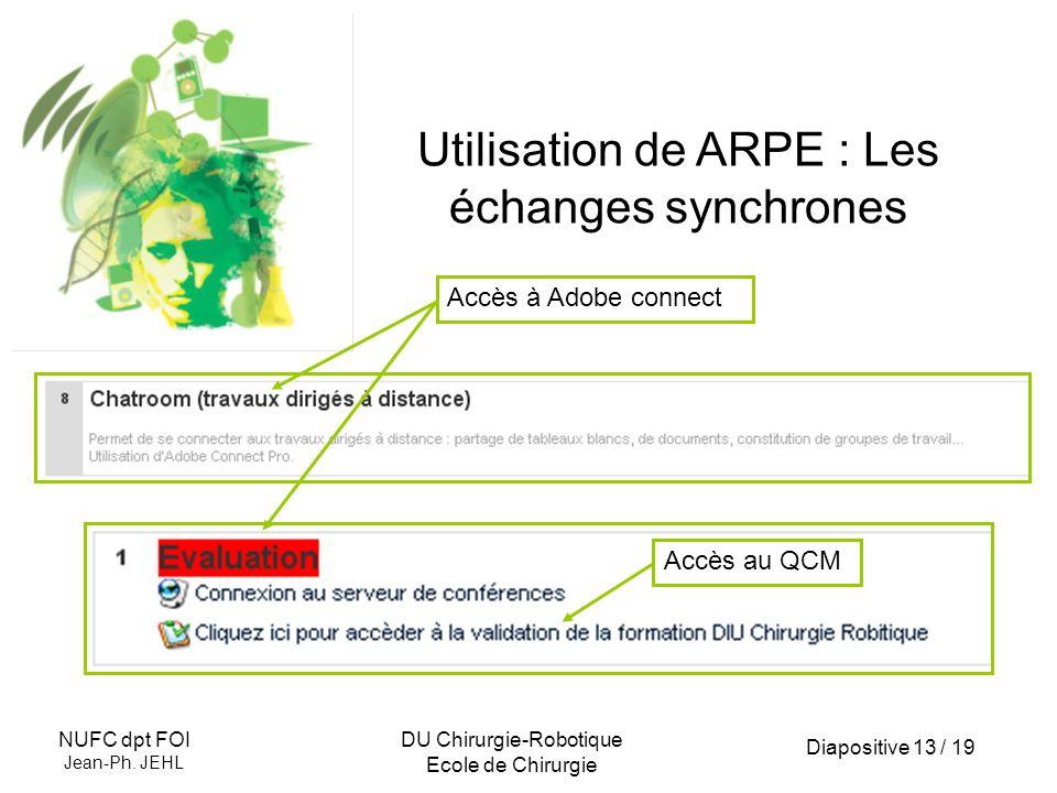 Diapositive 13 / 19 NUFC dpt FOI Jean-Ph. JEHL DU Chirurgie-Robotique Ecole de Chirurgie Utilisation de ARPE : Les échanges synchrones Accès à Adobe c