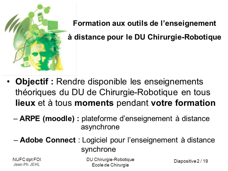 Diapositive 2 / 19 NUFC dpt FOI Jean-Ph. JEHL DU Chirurgie-Robotique Ecole de Chirurgie Objectif : Rendre disponible les enseignements théoriques du D