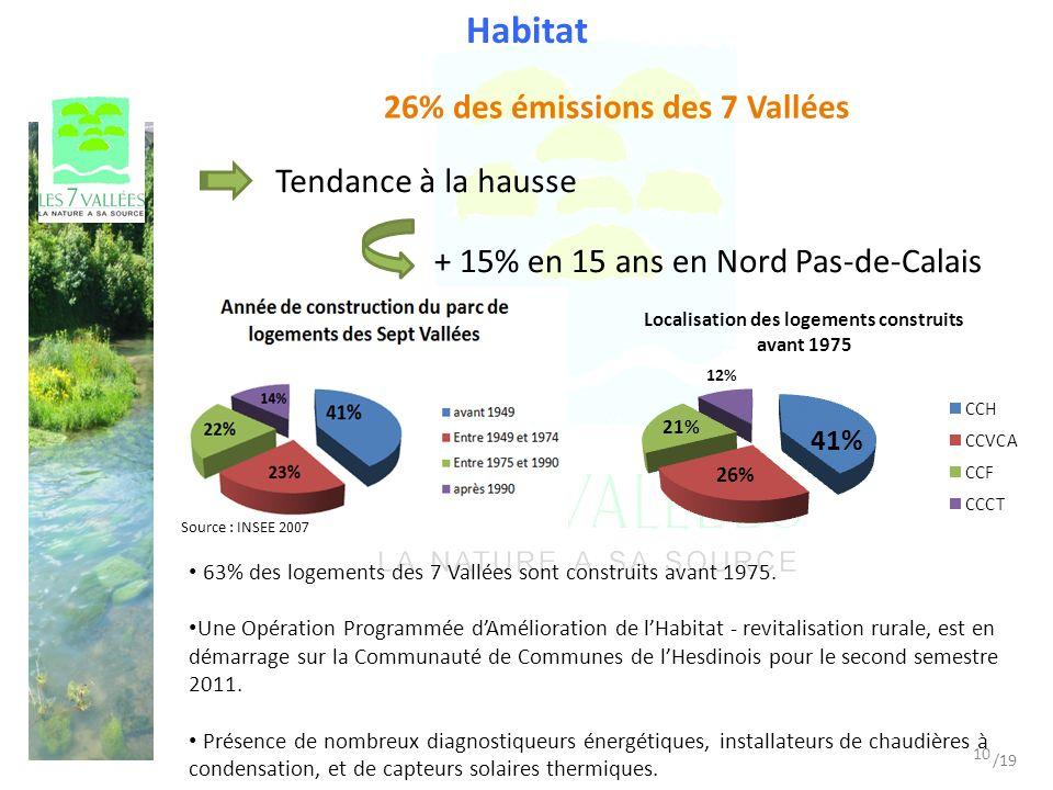 Habitat 63% des logements des 7 Vallées sont construits avant 1975.